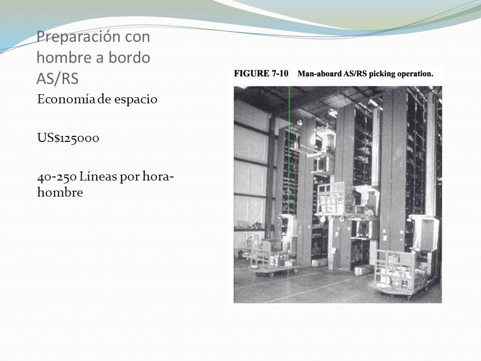Preparación con hombre a bordo AS/RS Economía de espacio US$125000 40-250 Líneas por hora- hombre