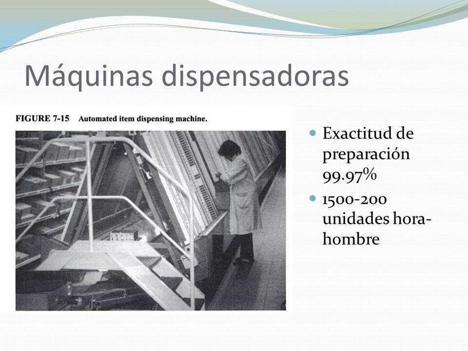 Máquinas dispensadoras Exactitud de preparación 99.97% 1500-200 unidades hora- hombre