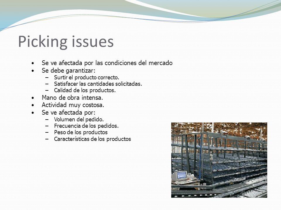 Picking issues Se ve afectada por las condiciones del mercado Se debe garantizar: –Surtir el producto correcto. –Satisfacer las cantidades solicitadas