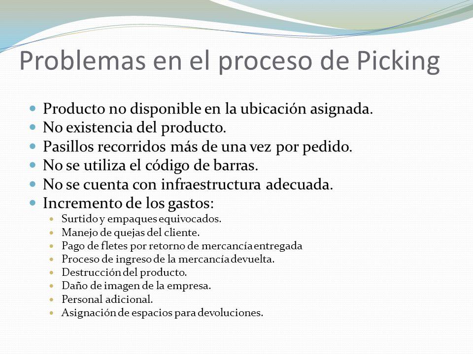 Problemas en el proceso de Picking Producto no disponible en la ubicación asignada. No existencia del producto. Pasillos recorridos más de una vez por