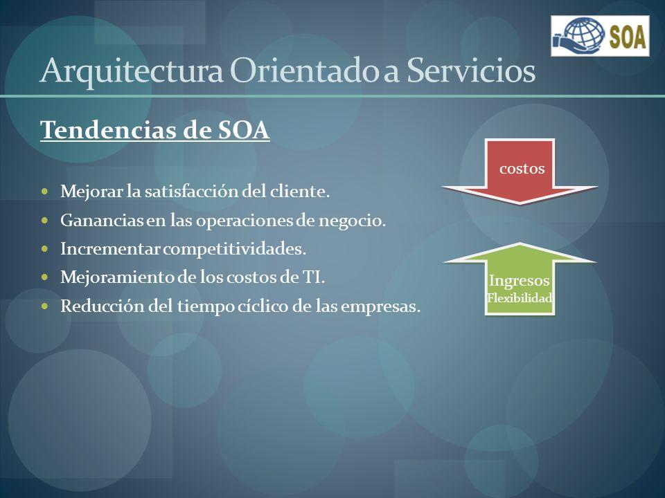 Relación entre un Servicio Web y SOA Arquitectura Orientado a Servicios SOA no implica el uso de tecnologías de servicio web, hay implementaciones SOA que no utilizan servicios web.