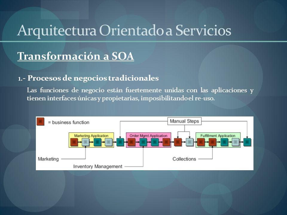 Conclusiones y Recomendaciones Las soluciones SOA permiten a organizaciones integración de sus recursos de IT actuales y acceder a ellos, para lograr que la organización funcione de manera más eficiente.