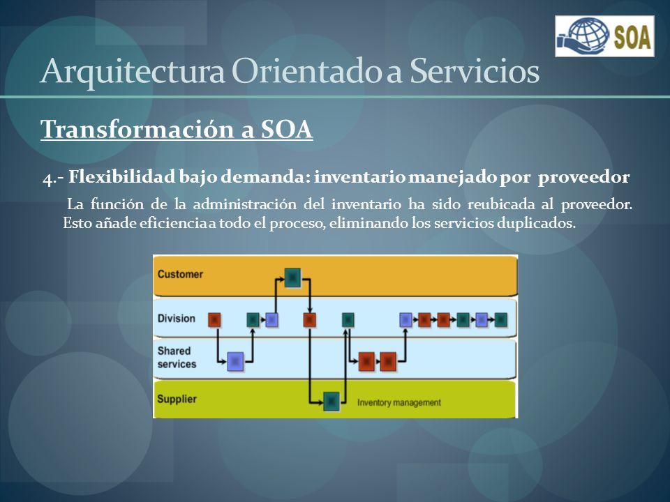 Transformación a SOA Arquitectura Orientado a Servicios 5.- Flexibilidad bajo demanda: outsource (externalizar) Otra manera de incrementar la efectividad de la organización es a través de outsourcing de componentes que puedan ser desarrollados por especialistas
