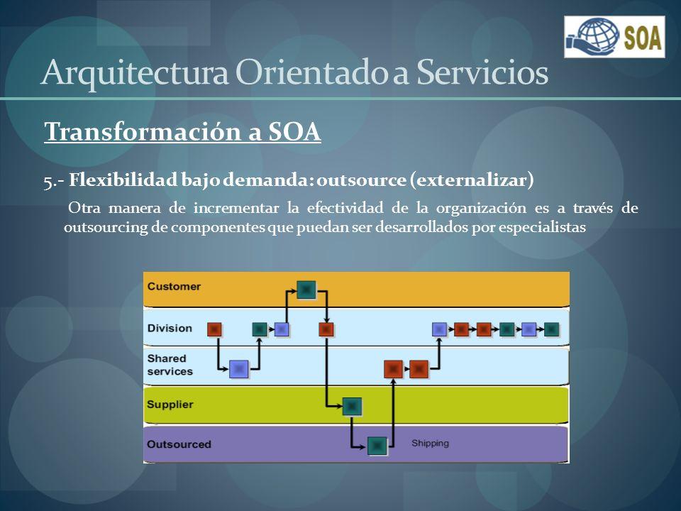 Ciclo de Vida de SOA Arquitectura Orientado a Servicios