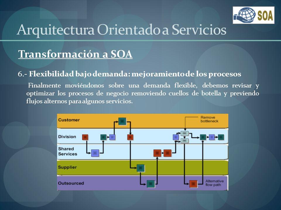 Beneficios de adoptar SOA SOA te facilita el cumplimiento de las normas en toda la empresa para los procesos de negocio.