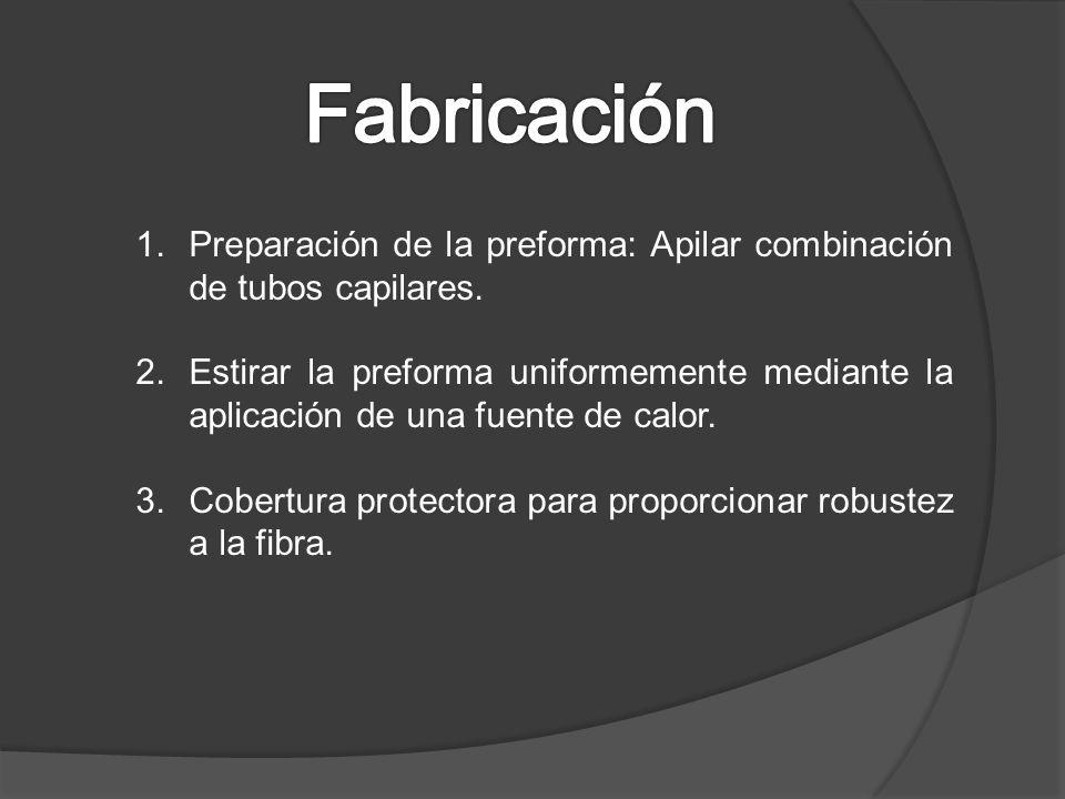 1.Preparación de la preforma: Apilar combinación de tubos capilares. 2.Estirar la preforma uniformemente mediante la aplicación de una fuente de calor