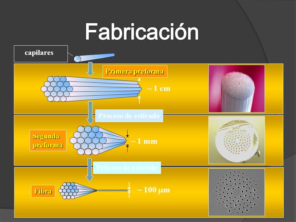 Primera preforma ~ 1 cm Proceso de estirado Segundapreforma ~ 1 mm Proceso de estirado Fibra ~ 100 m capilares