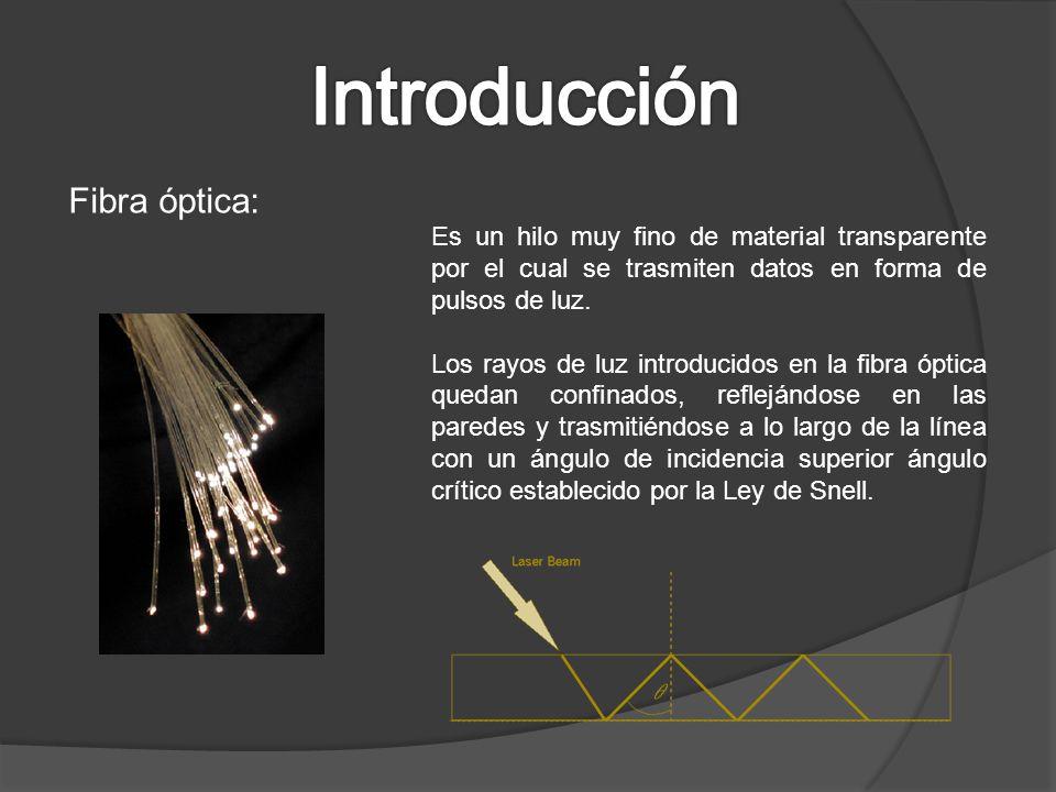 Fibra óptica: Es un hilo muy fino de material transparente por el cual se trasmiten datos en forma de pulsos de luz. Los rayos de luz introducidos en