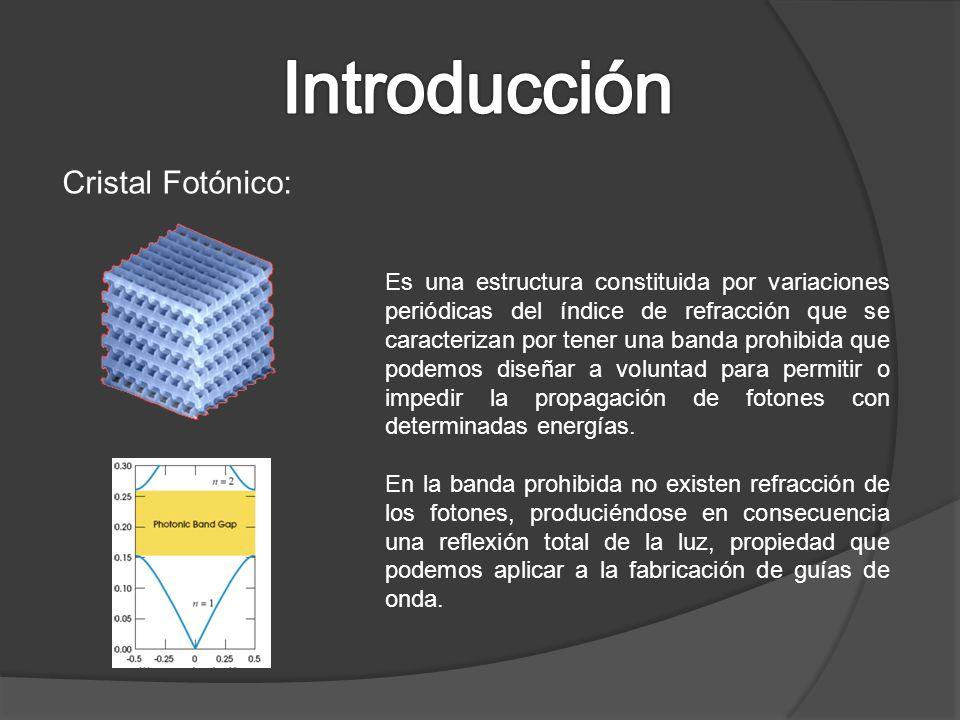 Cristal Fotónico: Es una estructura constituida por variaciones periódicas del índice de refracción que se caracterizan por tener una banda prohibida