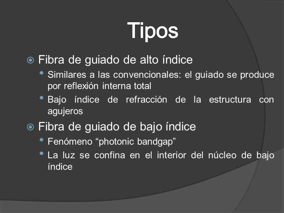 Fibra de guiado de alto índice Similares a las convencionales: el guiado se produce por reflexión interna total Bajo índice de refracción de la estruc