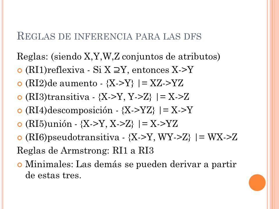 R EGLAS DE INFERENCIA PARA LAS DFS Reglas: (siendo X,Y,W,Z conjuntos de atributos) (RI1)reflexiva - Si X Y, entonces X->Y (RI2)de aumento - {X->Y} |=