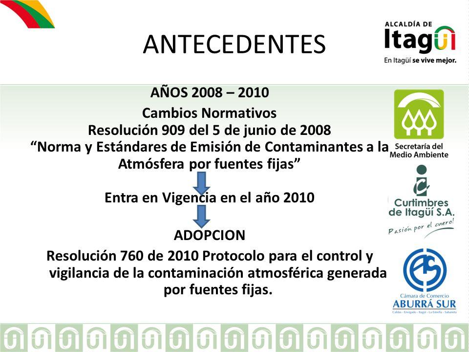 EMPRESA ANTECEDENTES AÑOS 2008 – 2010 Cambios Normativos Resolución 909 del 5 de junio de 2008 Norma y Estándares de Emisión de Contaminantes a la Atm