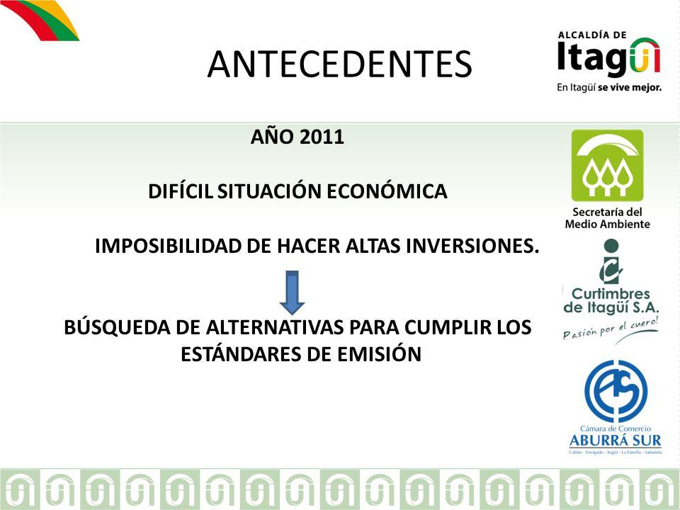 EMPRESA ANTECEDENTES AÑO 2011 DIFÍCIL SITUACIÓN ECONÓMICA IMPOSIBILIDAD DE HACER ALTAS INVERSIONES. BÚSQUEDA DE ALTERNATIVAS PARA CUMPLIR LOS ESTÁNDAR