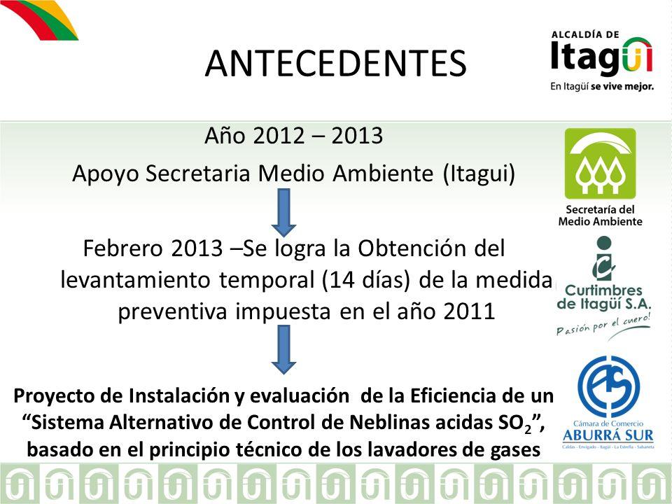 EMPRESA ANTECEDENTES Año 2012 – 2013 Apoyo Secretaria Medio Ambiente (Itagui) Febrero 2013 –Se logra la Obtención del levantamiento temporal (14 días)