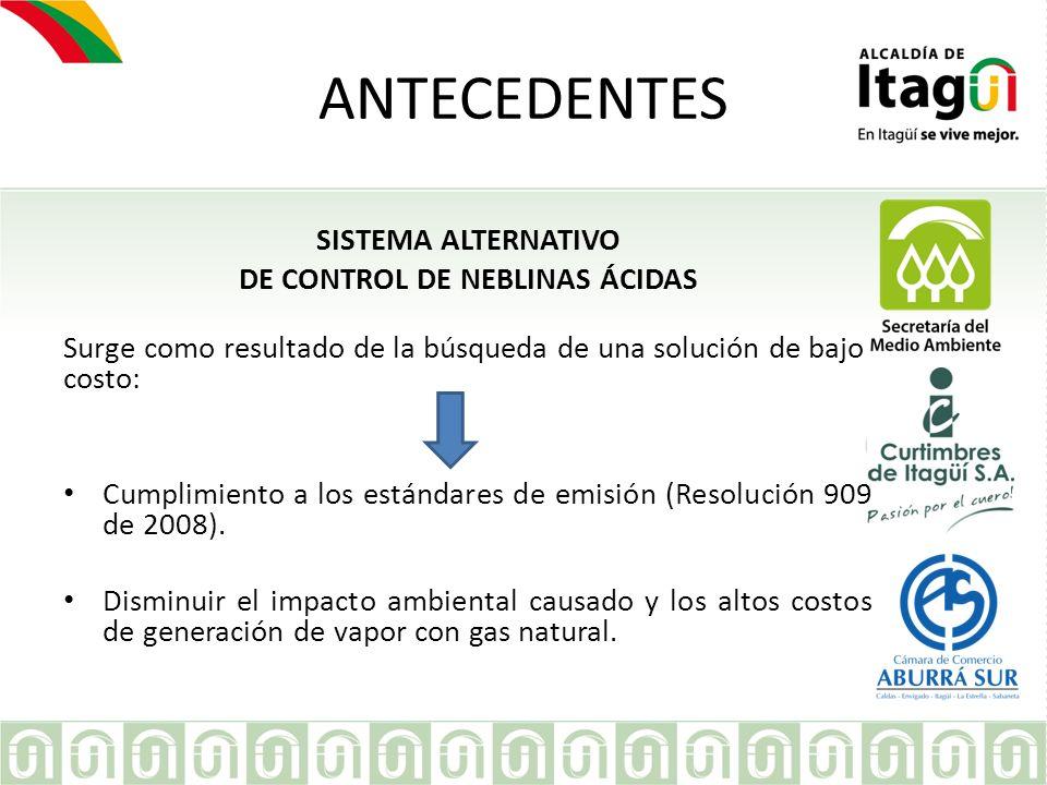 EMPRESA ANTECEDENTES SISTEMA ALTERNATIVO DE CONTROL DE NEBLINAS ÁCIDAS Surge como resultado de la búsqueda de una solución de bajo costo: Cumplimiento