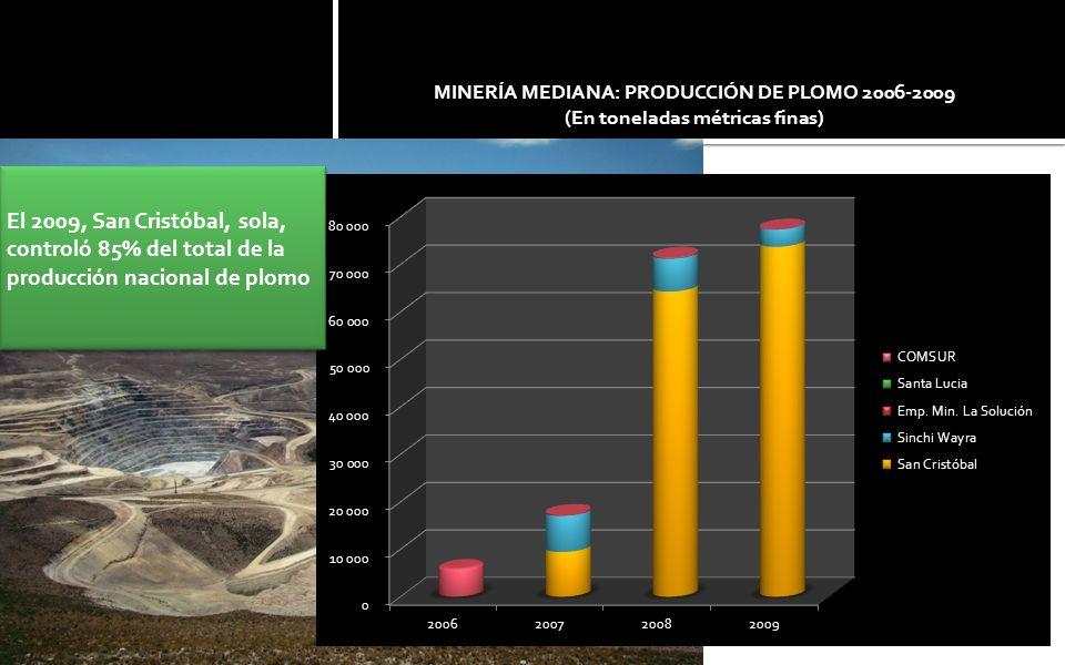 MINERÍA MEDIANA: PRODUCCIÓN DE PLOMO 2006-2009 (En toneladas métricas finas) El 2009, San Cristóbal, sola, controló 85% del total de la producción nacional de plomo