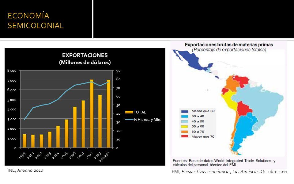 ECONOMÍA SEMICOLONIAL FMI, Perspectivas económicas, Las Américas. Octubre 2011 INE, Anuario 2010
