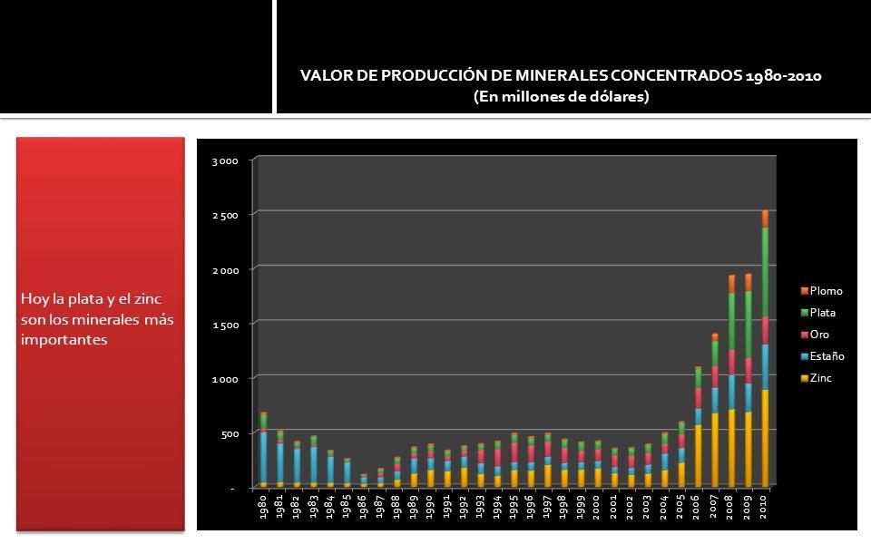 El negocio de la minería en Bolivia y sus migajas Al país sólo le queda las migajas del negocio Época de la plata Barones del estaño COMIBOL: 56% (1952- 1956).