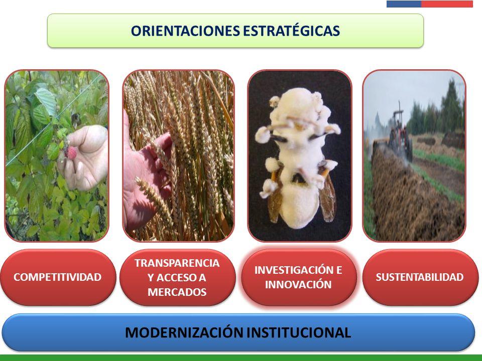 Presentación Institucional Instituto de Investigaciones Agropecuarias - INIA ORIENTACIONES ESTRATÉGICAS TRANSPARENCIA Y ACCESO A MERCADOS INVESTIGACIÓ
