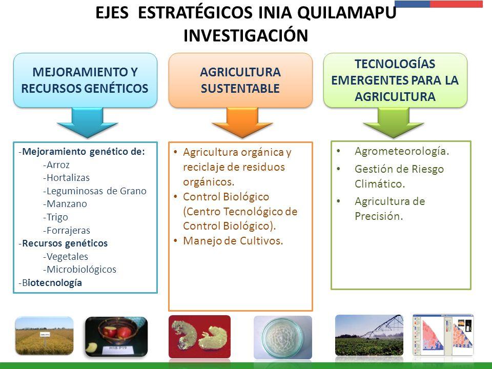 Presentación Institucional Instituto de Investigaciones Agropecuarias - INIA EJES ESTRATÉGICOS INIA QUILAMAPU INVESTIGACIÓN MEJORAMIENTO Y RECURSOS GE