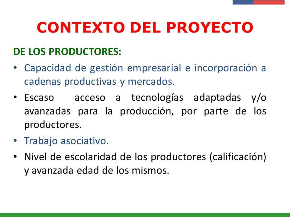 Presentación Institucional Instituto de Investigaciones Agropecuarias - INIA CONTEXTO DEL PROYECTO DE LOS PRODUCTORES: Capacidad de gestión empresaria