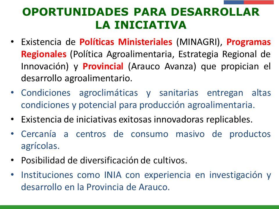 Presentación Institucional Instituto de Investigaciones Agropecuarias - INIA OPORTUNIDADES PARA DESARROLLAR LA INICIATIVA Existencia de Políticas Mini