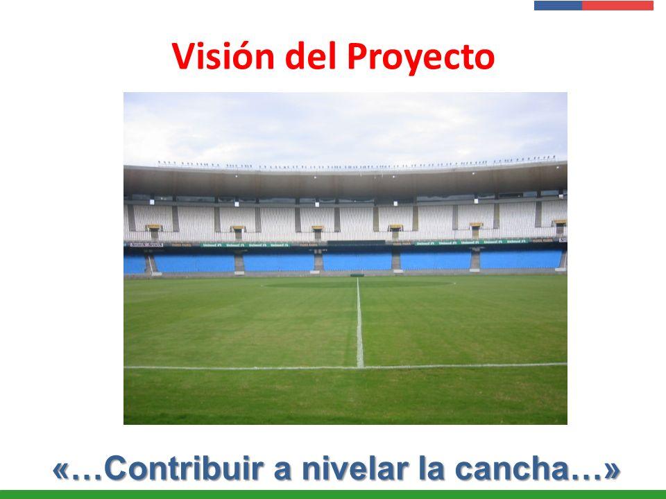 Presentación Institucional Instituto de Investigaciones Agropecuarias - INIA Visión del Proyecto «…Contribuir a nivelar la cancha…»