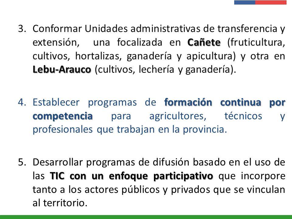 Presentación Institucional Instituto de Investigaciones Agropecuarias - INIA Cañete Lebu-Arauco 3.Conformar Unidades administrativas de transferencia