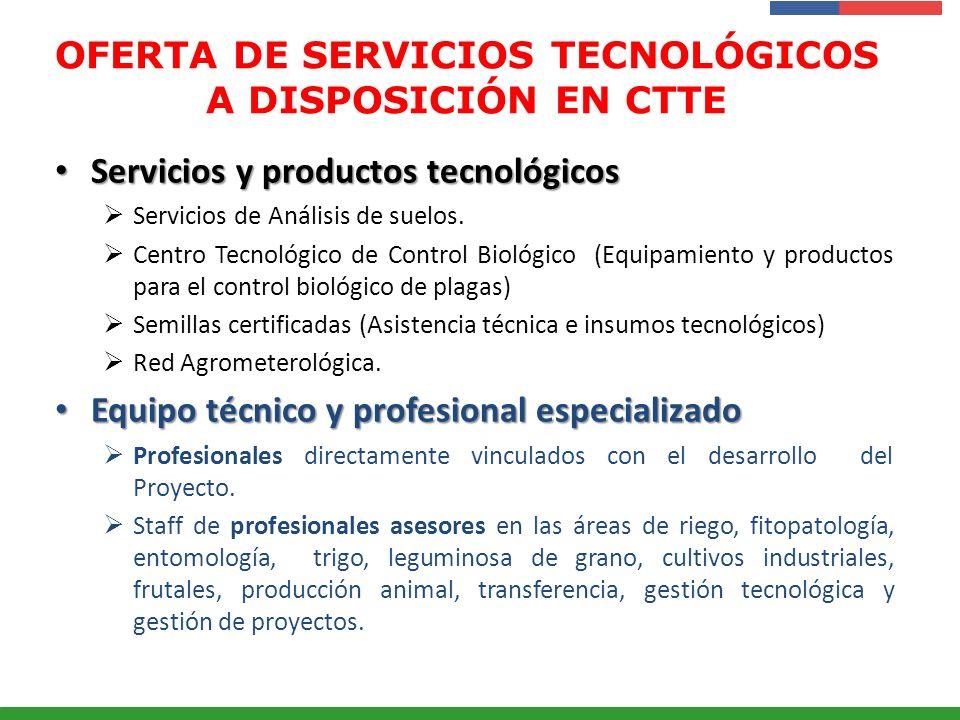 Presentación Institucional Instituto de Investigaciones Agropecuarias - INIA OFERTA DE SERVICIOS TECNOLÓGICOS A DISPOSICIÓN EN CTTE Servicios y produc