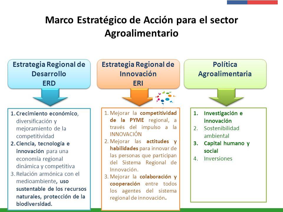 Presentación Institucional Instituto de Investigaciones Agropecuarias - INIA Marco Estratégico de Acción para el sector Agroalimentario Estrategia Reg