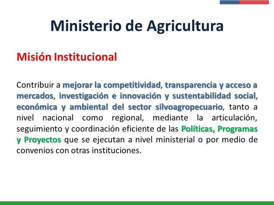 Presentación Institucional Instituto de Investigaciones Agropecuarias - INIA Ministerio de Agricultura Misión Institucional mejorar la competitividadt