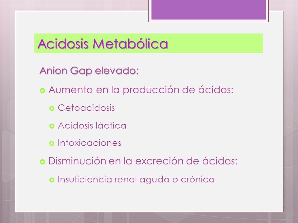 Acidosis Metabólica Anion Gap elevado: Aumento en la producción de ácidos: Cetoacidosis Acidosis láctica Intoxicaciones Disminución en la excreción de