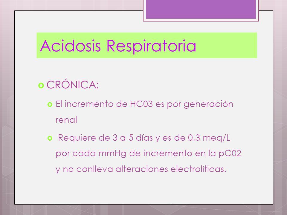 CRÓNICA: El incremento de HC03 es por generación renal Requiere de 3 a 5 días y es de 0.3 meq/L por cada mmHg de incremento en la pC02 y no conlleva a