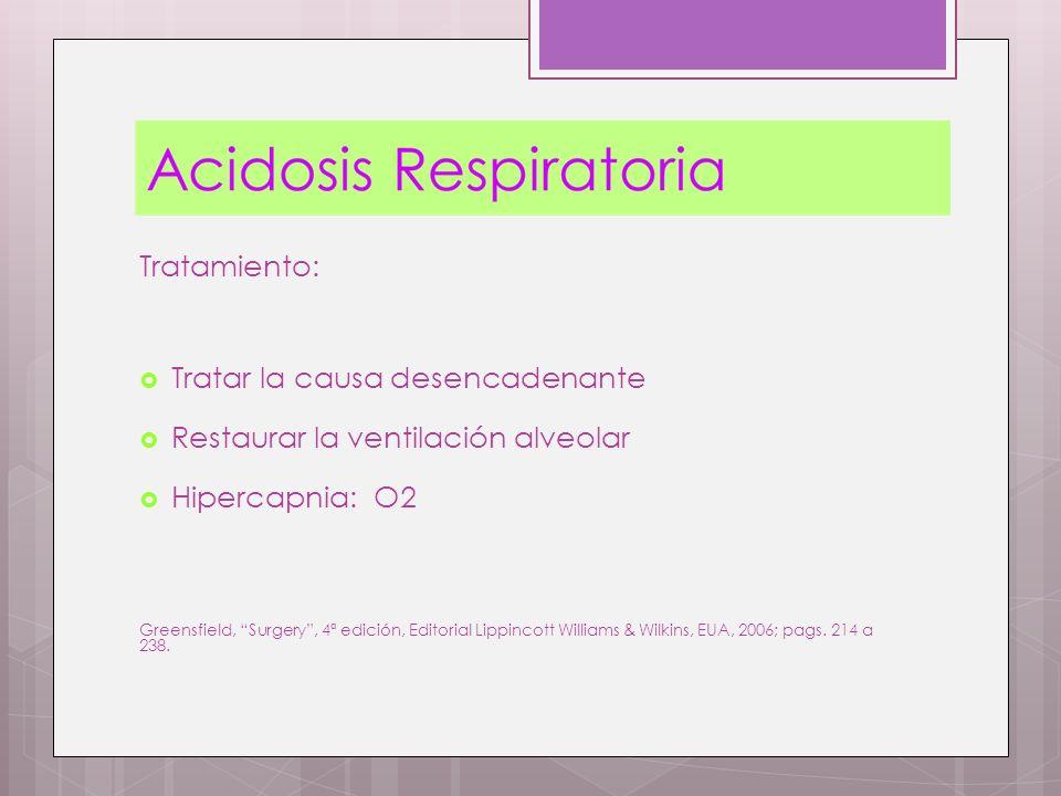 Tratamiento: Tratar la causa desencadenante Restaurar la ventilación alveolar Hipercapnia: O2 Greensfield, Surgery, 4ª edición, Editorial Lippincott W