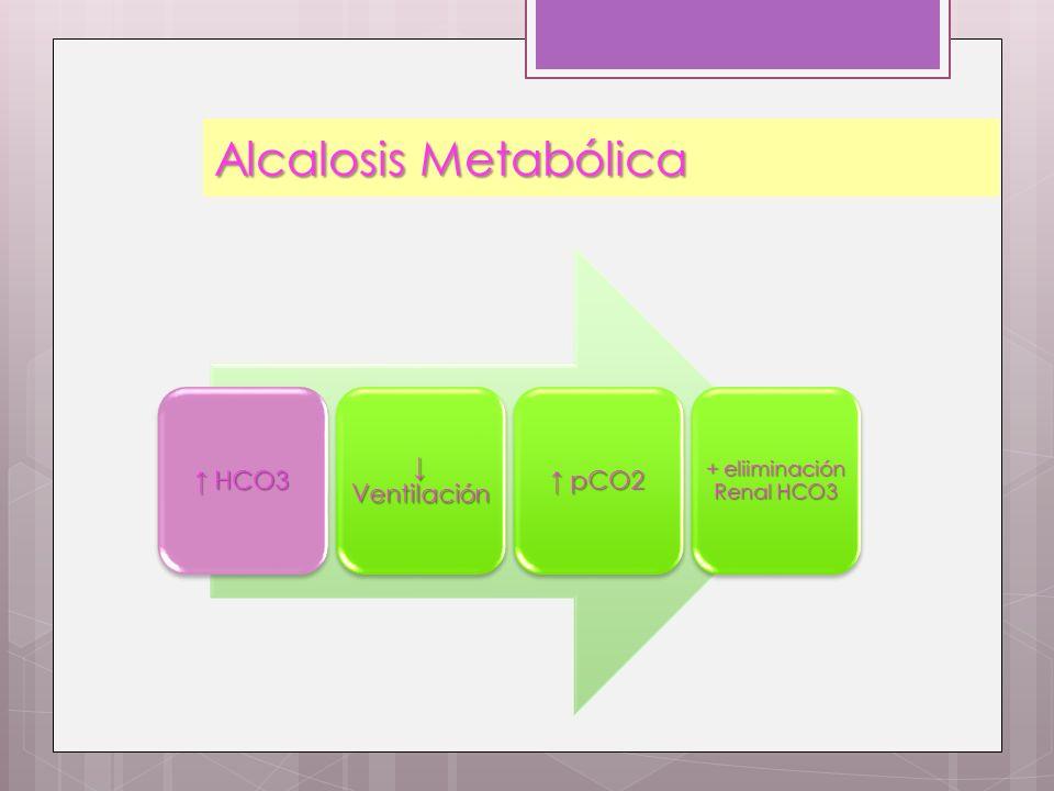 Alcalosis Metabólica HCO3 HCO3 Ventilación Ventilación pCO2 pCO2 + eliiminación Renal HCO3