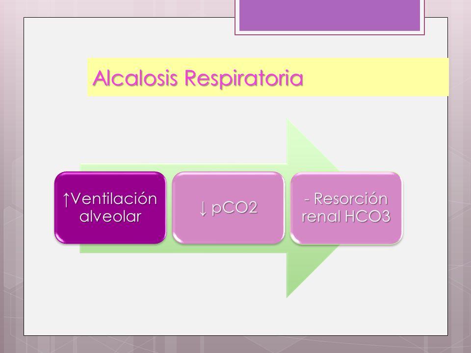 Alcalosis Respiratoria Ventilación alveolar pCO2 pCO2 - Resorción renal HCO3