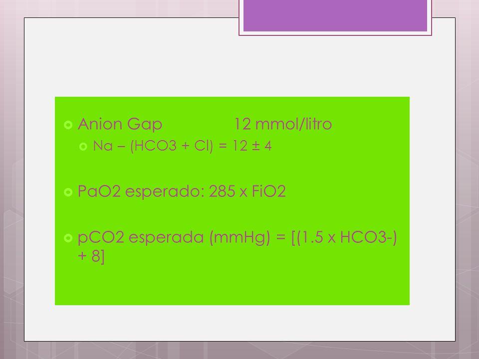 Anion Gap 12 mmol/litro Na – (HCO3 + Cl) = 12 ± 4 PaO2 esperado: 285 x FiO2 pCO2 esperada (mmHg) = [(1.5 x HCO3-) + 8]