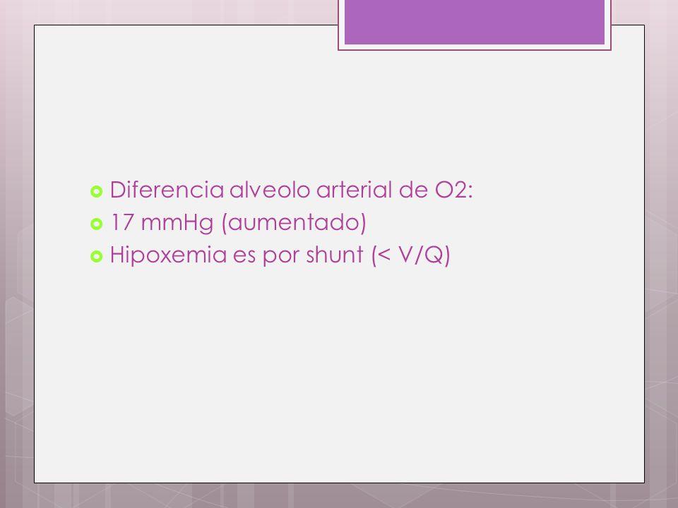 Diferencia alveolo arterial de O2: 17 mmHg (aumentado) Hipoxemia es por shunt (< V/Q)