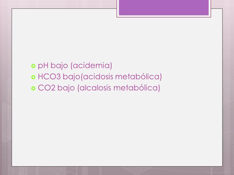 pH bajo (acidemia) HCO3 bajo(acidosis metabólica) CO2 bajo (alcalosis metabólica)