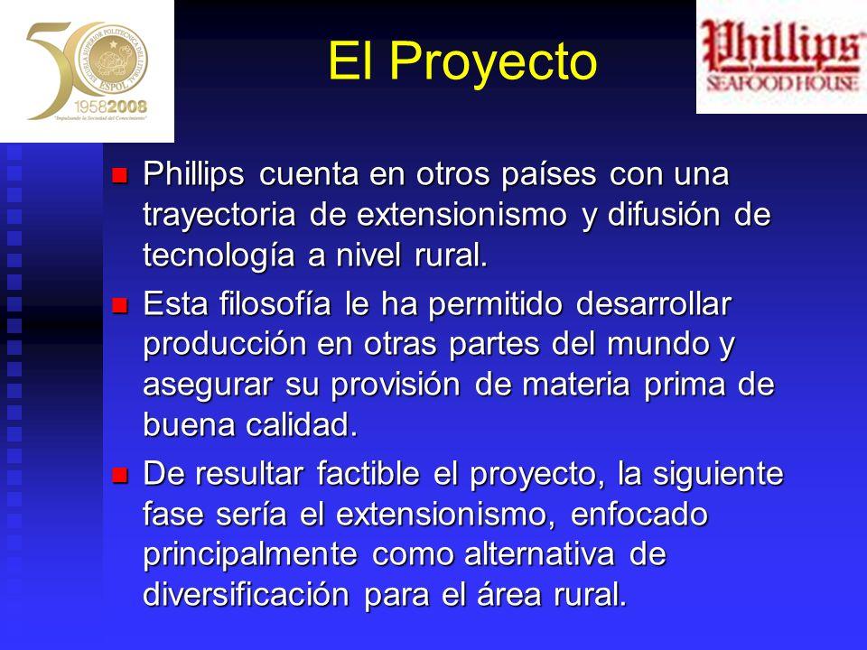 El Proyecto Phillips cuenta en otros países con una trayectoria de extensionismo y difusión de tecnología a nivel rural. Phillips cuenta en otros país