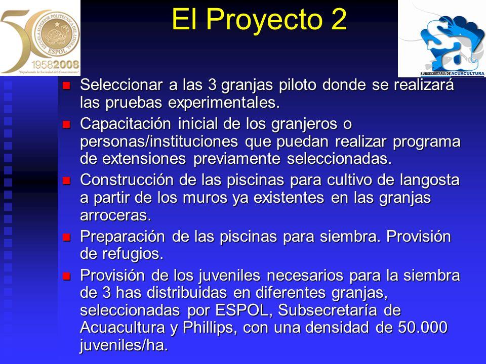El Proyecto 2 Seleccionar a las 3 granjas piloto donde se realizará las pruebas experimentales. Seleccionar a las 3 granjas piloto donde se realizará