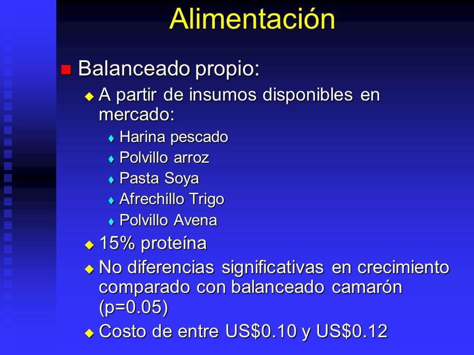 Alimentación Balanceado propio: Balanceado propio: A partir de insumos disponibles en mercado: A partir de insumos disponibles en mercado: Harina pesc