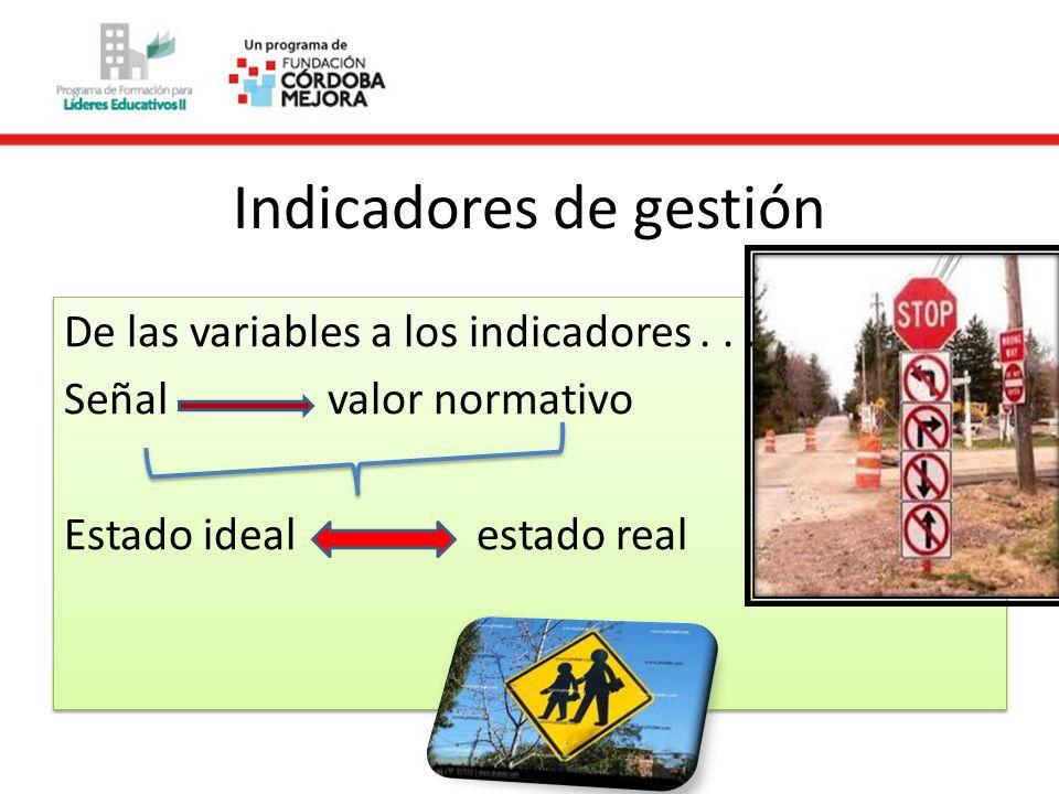 Indicadores de gestión De las variables a los indicadores... Señal valor normativo Estado ideal estado real De las variables a los indicadores... Seña