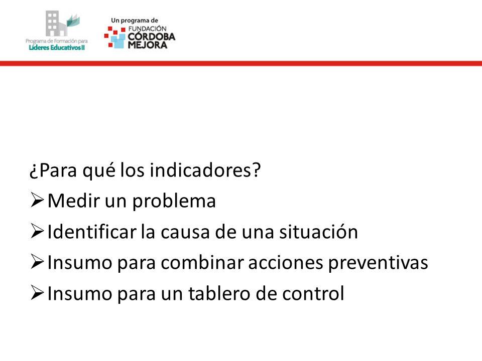 ¿Para qué los indicadores? Medir un problema Identificar la causa de una situación Insumo para combinar acciones preventivas Insumo para un tablero de
