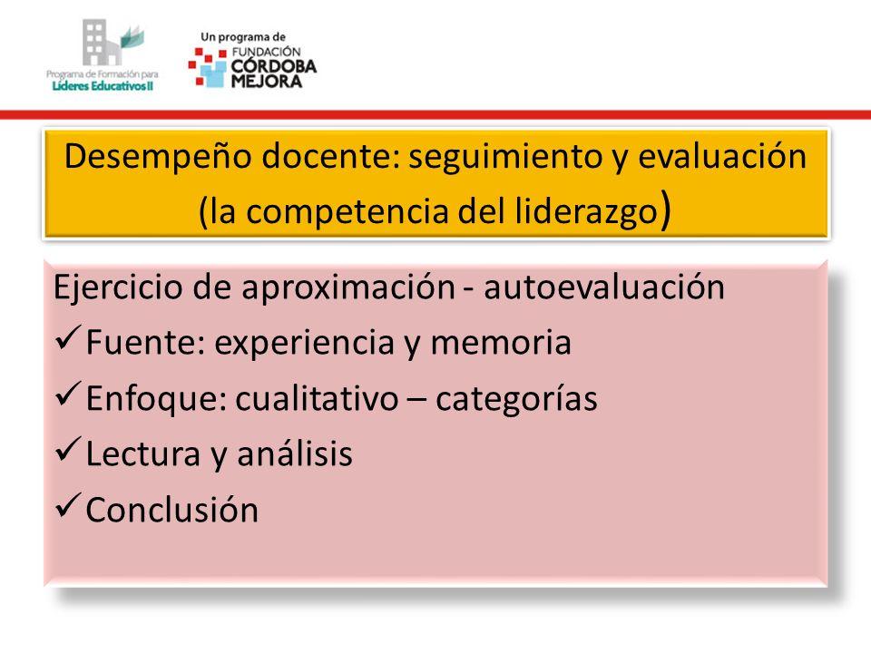 Desempeño docente: seguimiento y evaluación (la competencia del liderazgo ) Ejercicio de aproximación - autoevaluación Fuente: experiencia y memoria E