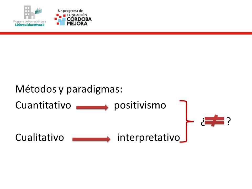 Métodos y paradigmas: Cuantitativo positivismo ¿ ? Cualitativo interpretativo
