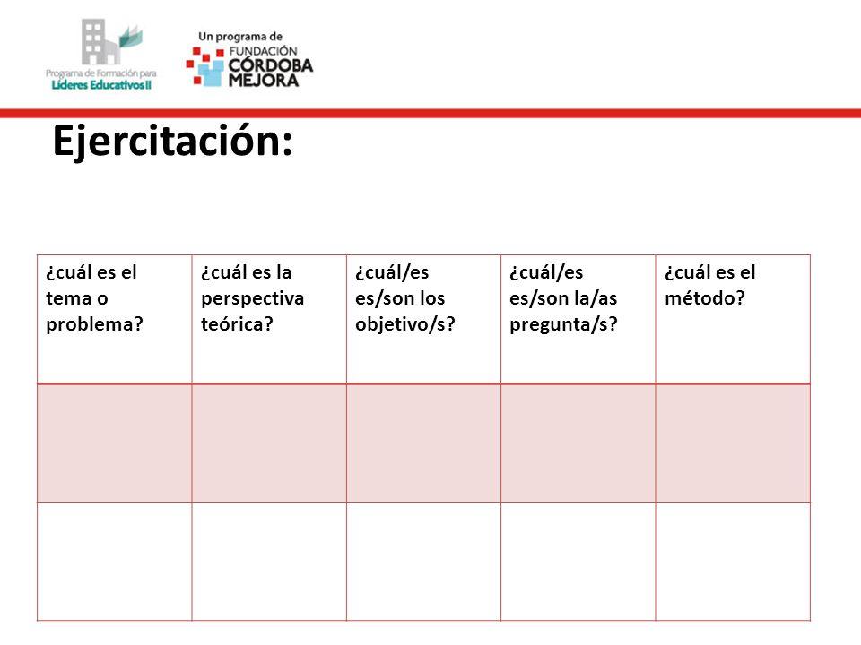 Ejercitación: ¿cuál es el tema o problema? ¿cuál es la perspectiva teórica? ¿cuál/es es/son los objetivo/s? ¿cuál/es es/son la/as pregunta/s? ¿cuál es