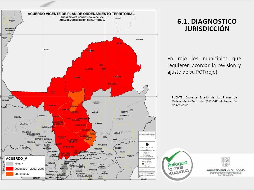 En rojo los municipios que requieren acordar la revisión y ajuste de su POT(rojo) 6.1. DIAGNOSTICO JURISDICCIÓN FUENTE: Encuesta Estado de los Planes