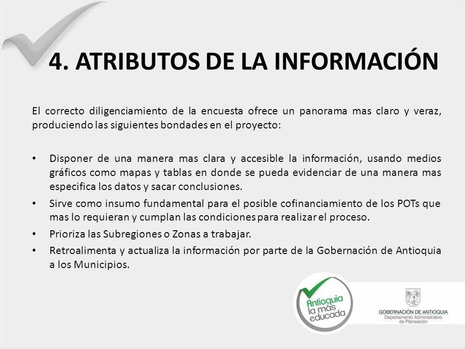 8.INSUMOS TÉCNICOS GOBERNACIÓN DE ANTIOQUIA Cartografía Dirección de sistemas de información y catastro Departamental (convenio IGAC-Gobernación de Antioquia).
