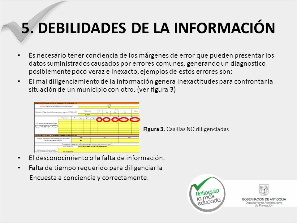 6.MAPIFICACIÓN Para enlazar la encuesta con la información recolectada se generaron diferentes mapas tales como: 6.1 bloque diagnostico, que incluye mapas de contextualización respecto: 1.el ultimo acuerdo que revisa y ajusta el POT.